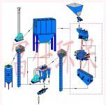 专业制砂生产线/砂石分选生产线 研究所专业设计