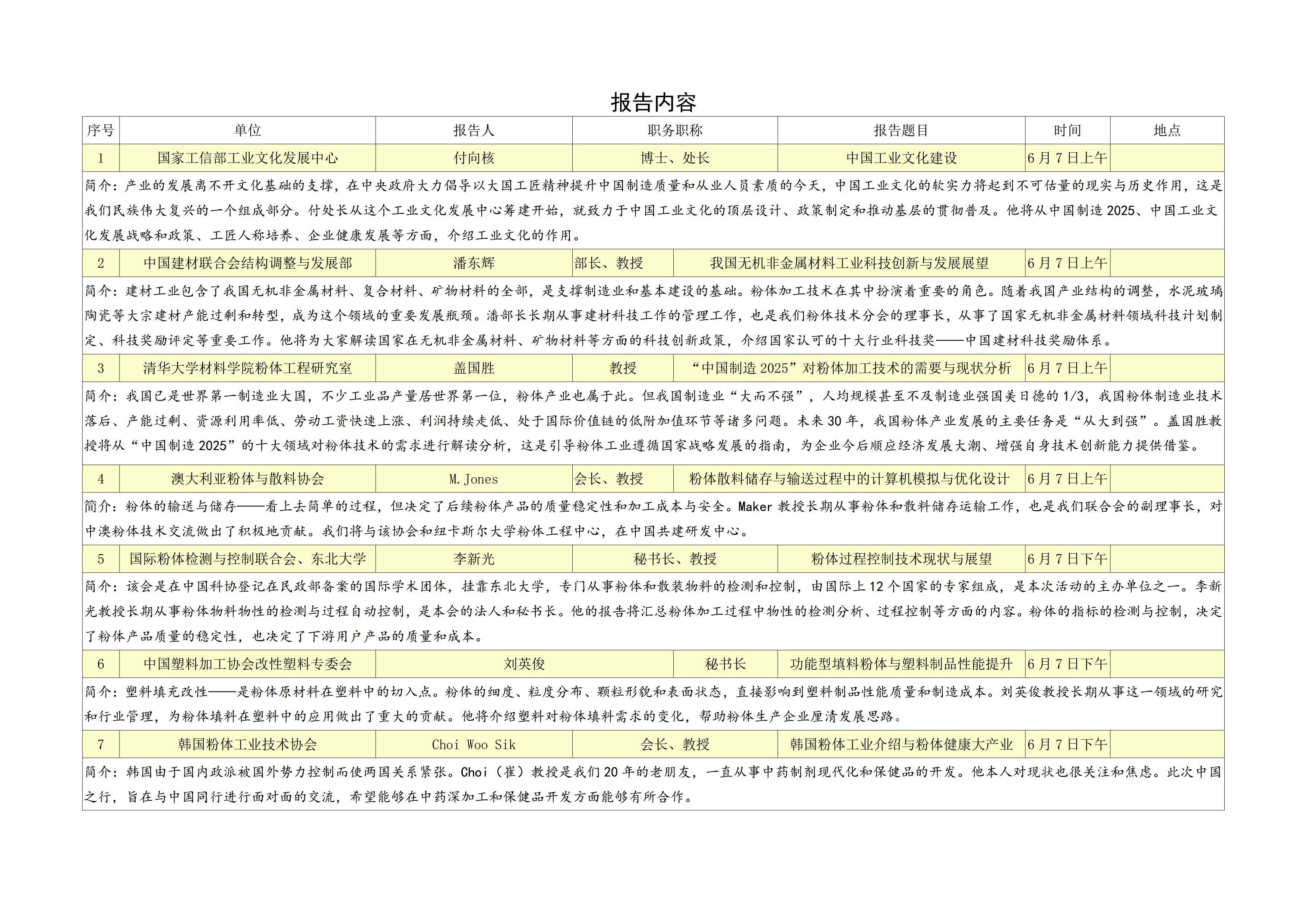 【上海】国际粉体技术与应用论坛 暨粉体技术分会理事会扩大会议