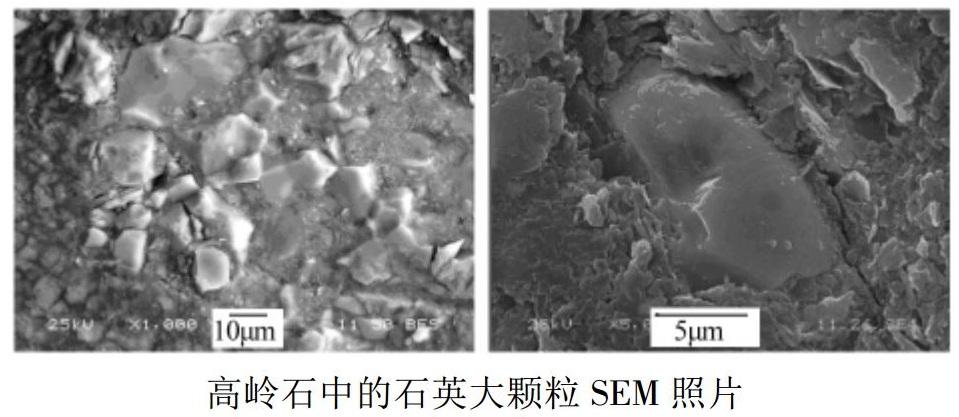 广西北海高岭土工艺矿物学分析及化学漂白方法!