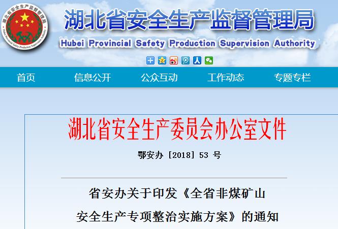 全省非煤矿山安全生产专项整治实施方案