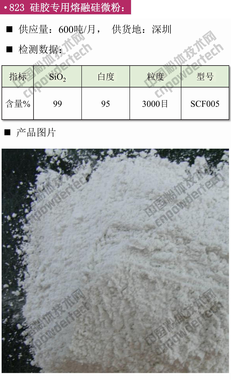 现货 硅微粉 碳酸钙 滑石 钾钠长石