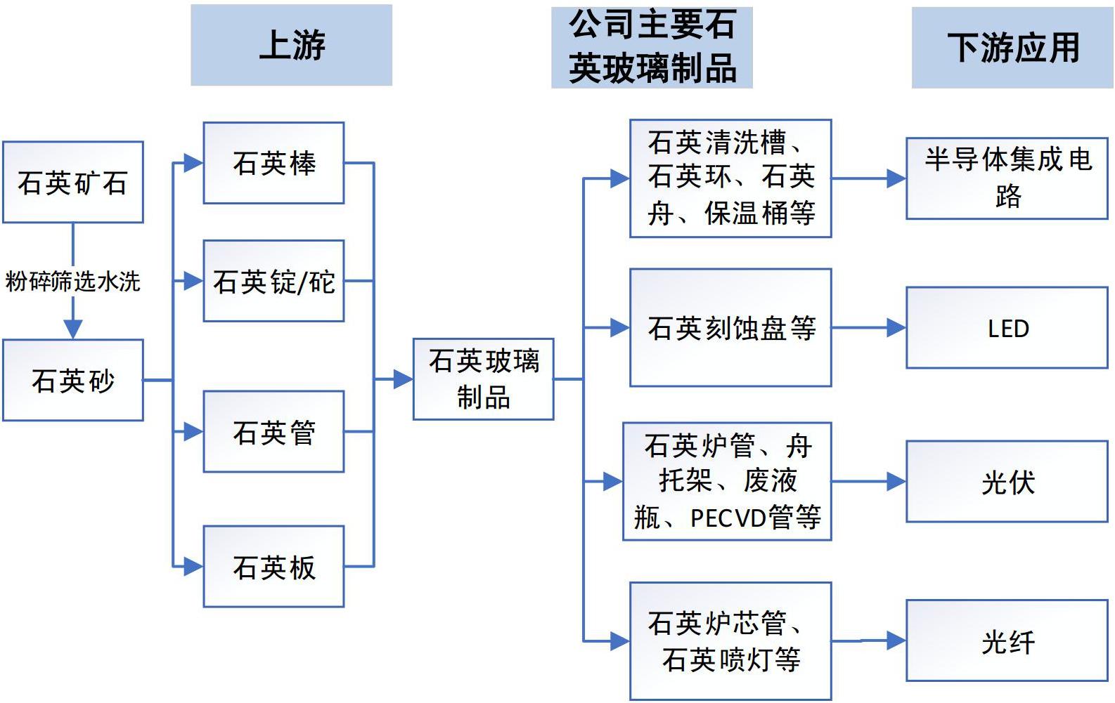 上海强华实业股份有限公司