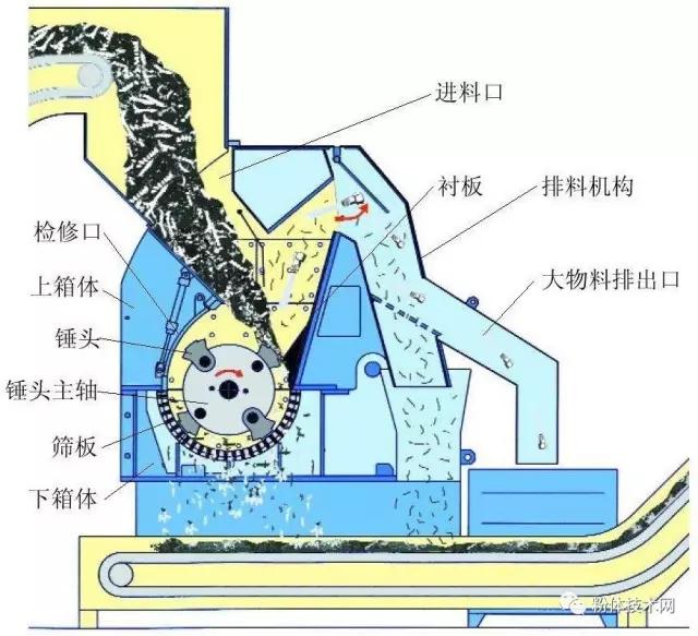 非金属矿 破碎设备 加工