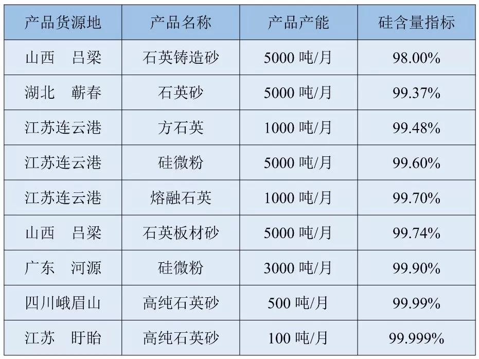 碳酸钙 供应汇