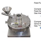 一文了解气流粉碎在钛白粉生产中的应用!