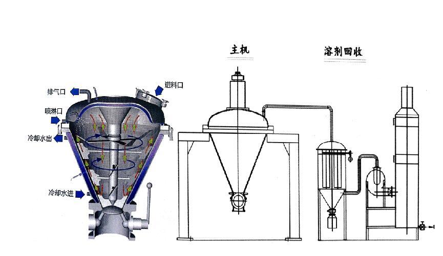 高速干燥混合改性一体机
